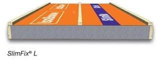 SlimFix dakplaten met langslat